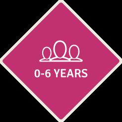 0-6 Years